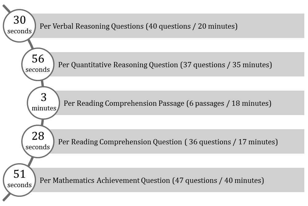 isee test essay question In addition to providing an isee practice test upper level pdf, we want to share some helpful information about the various sections of the exam verbal reasoning on the upper level, the verbal reasoning section consists of 40 questions that must be answered in 20 minutes.