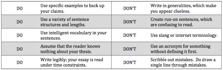 Upper Level ISEE Essay Dos and Don'ts