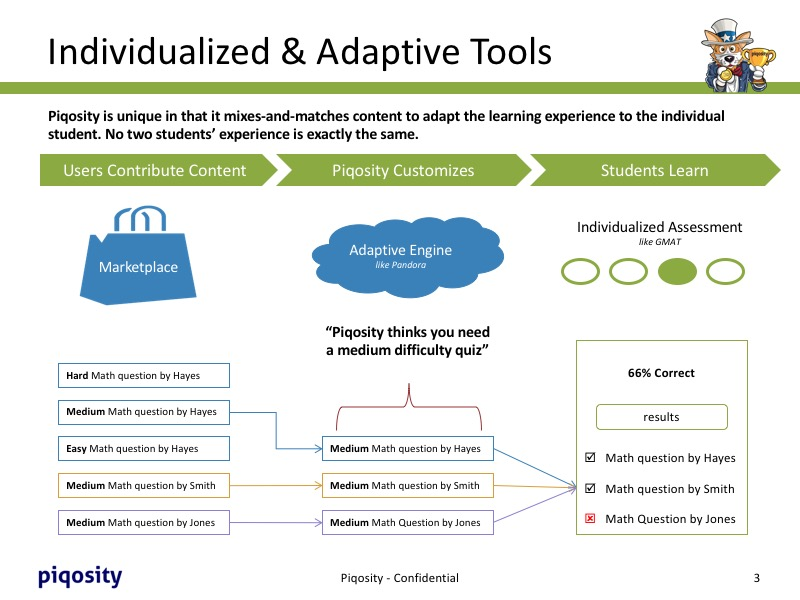 Individualized and Adaptive Practice Tests