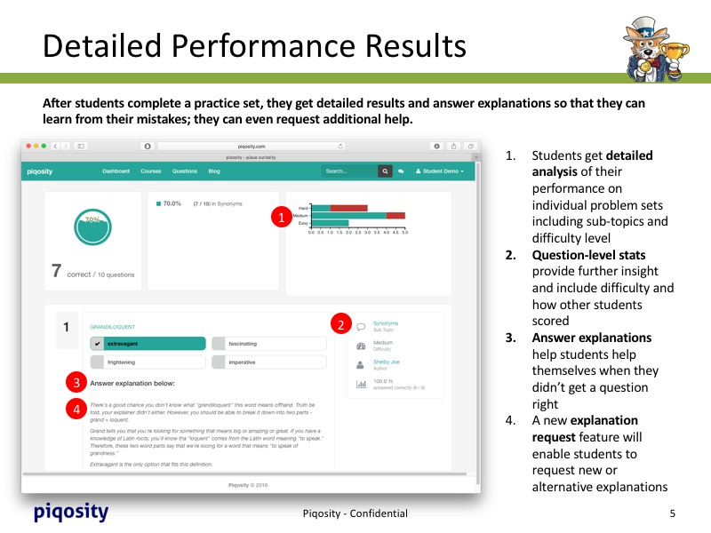 Detailed Performance Results