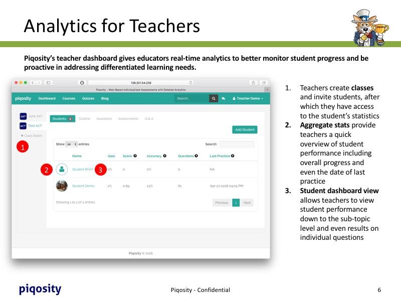 Analytics for Teachers