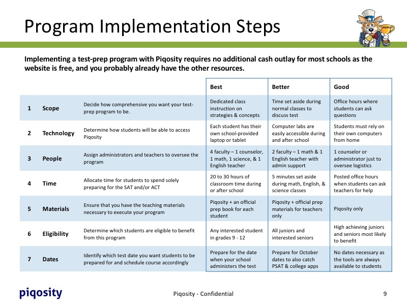 Step by Step Implementation Guide