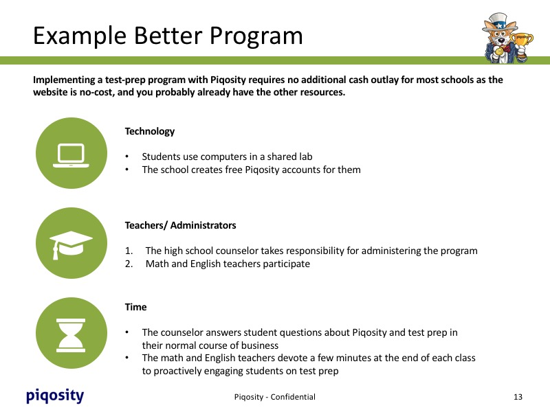 Example of a Better SAT or ACT Prep Course