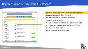 Registering for the ISEE Upper Level Online