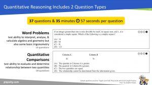 ISEE Quantitative Reasoning Section