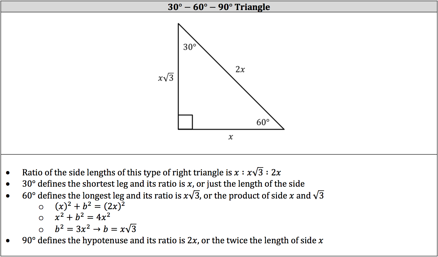 30-60-90-triangle