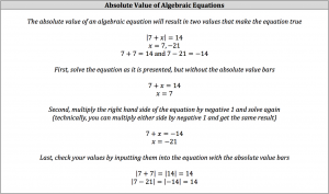 absolute value of algebraic equations