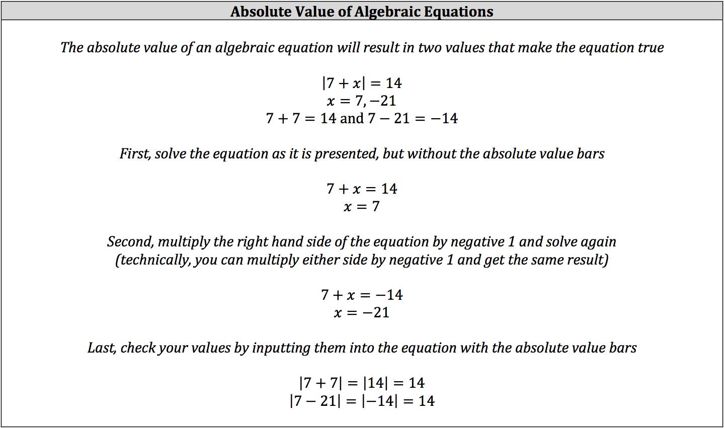 absolute-value-of-algebraic-equations