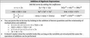addition of algebraic expressions