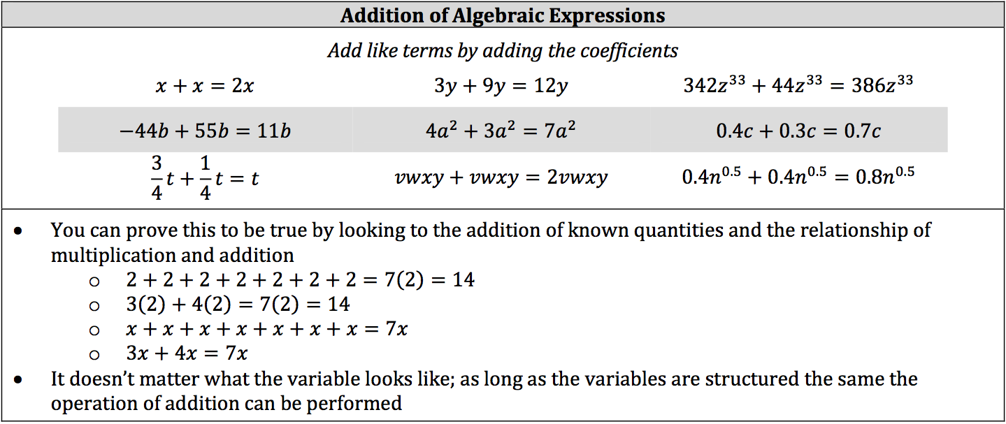 algebraic expression examples with answers pdf