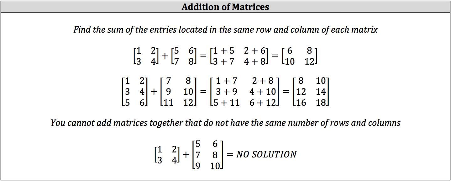 addition-of-matrices