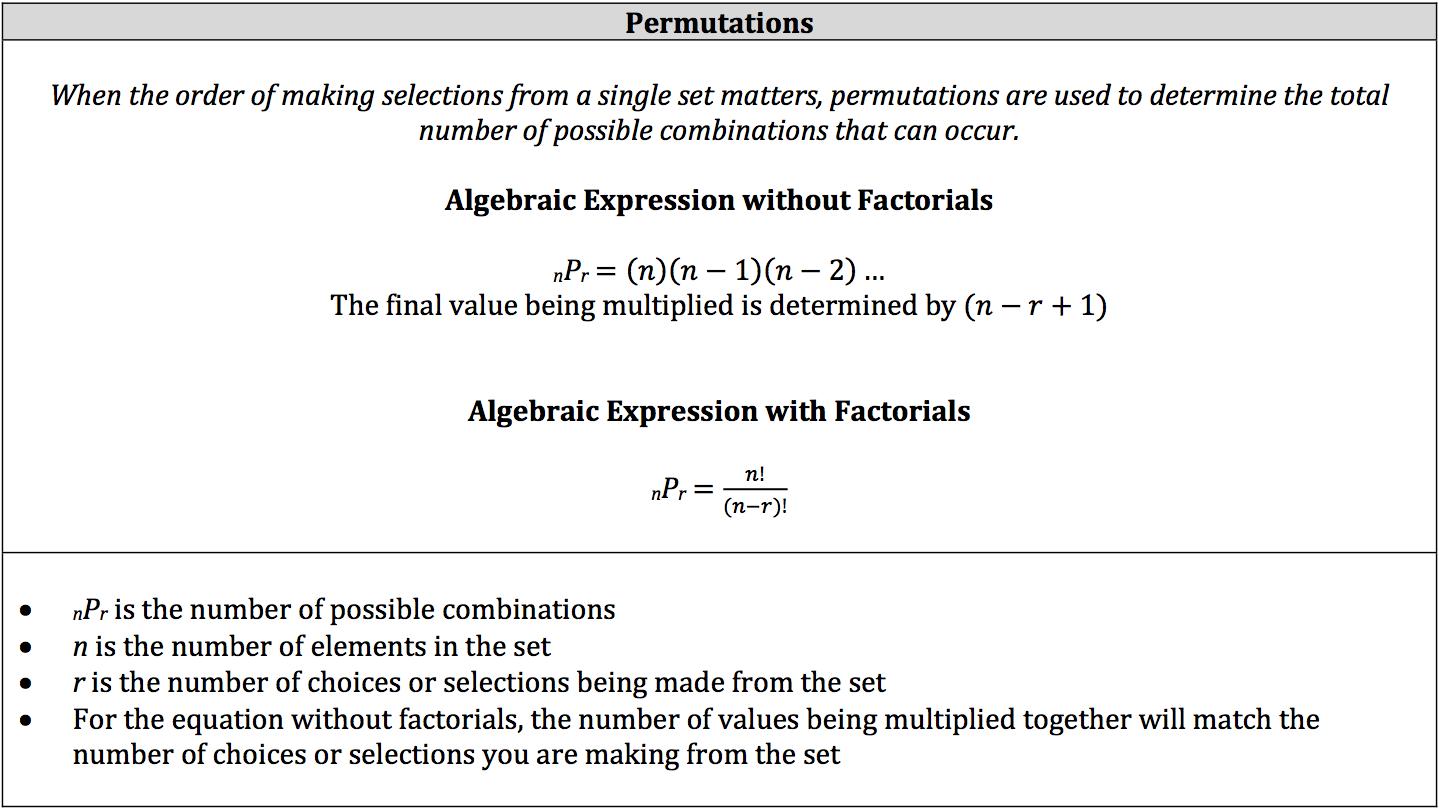 algebraic-permutations