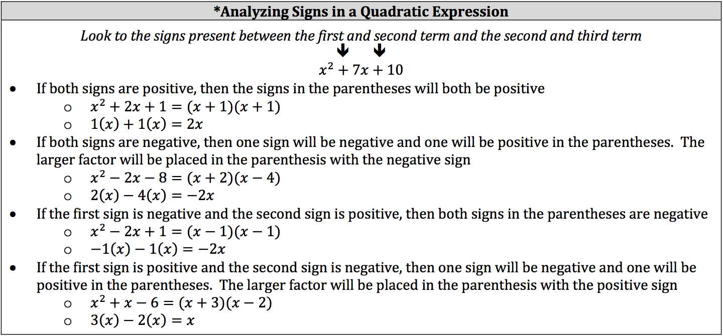 analyzing-signs-in-a-quadratic-expression