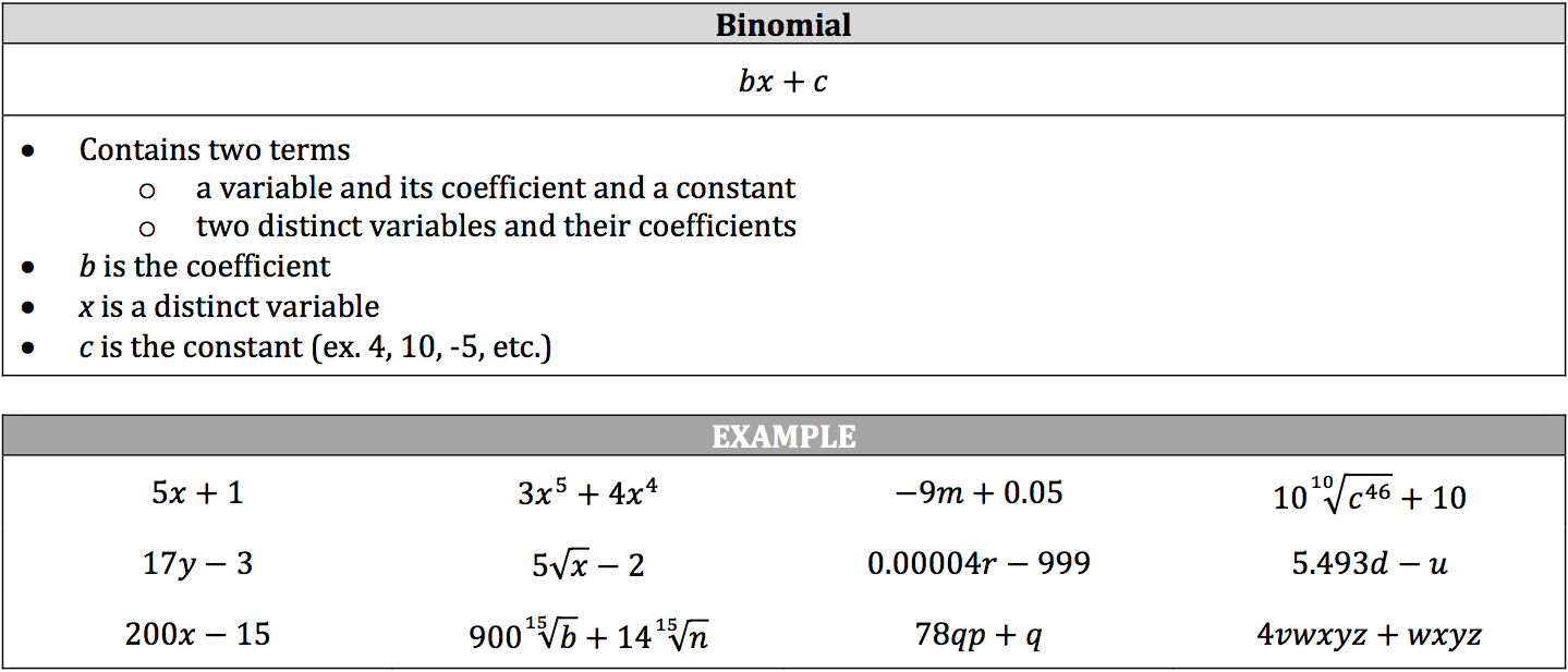 binomial-definition