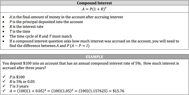 compound-interest-formula