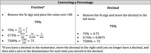 converting a percentage