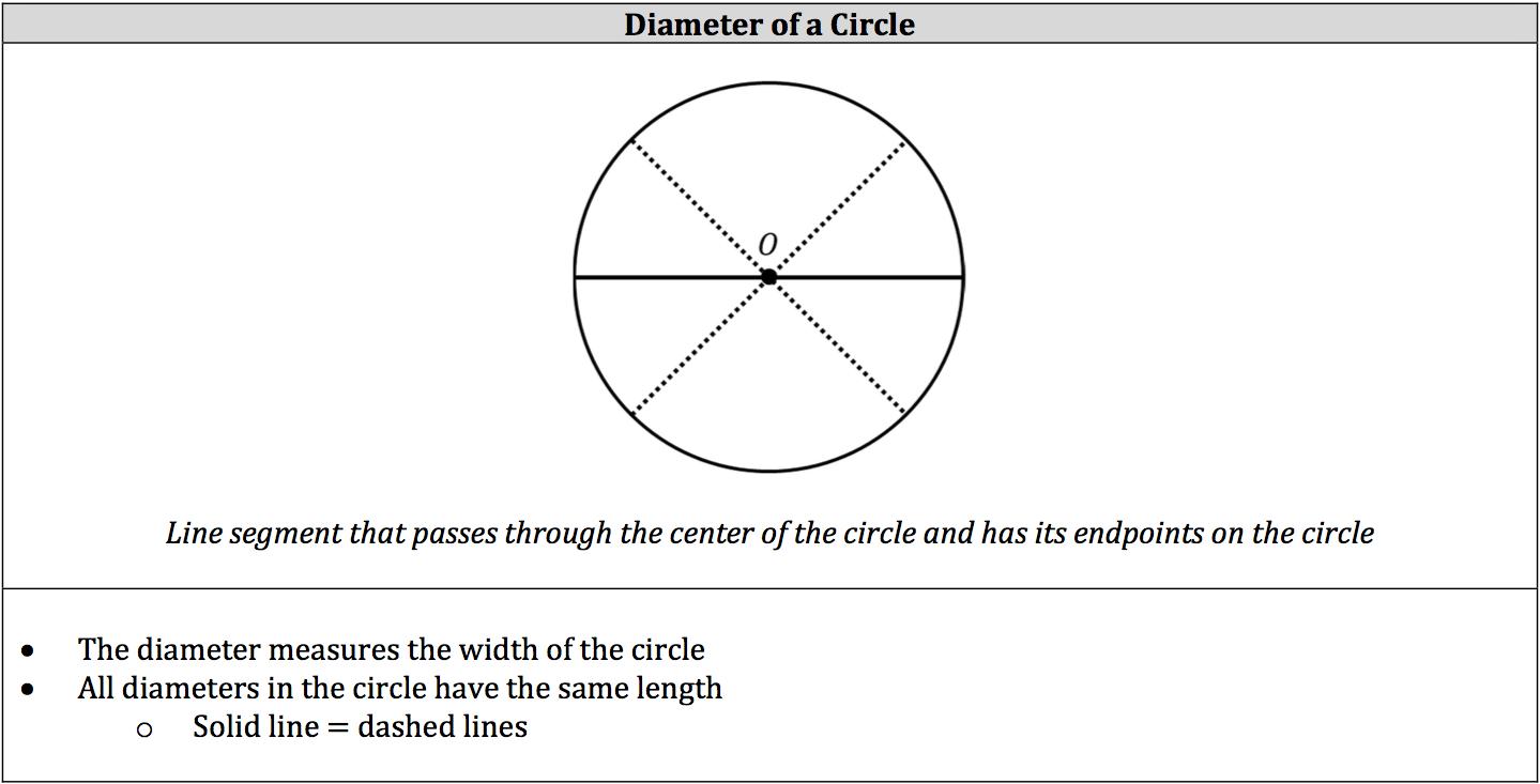 diameter-of-a-circle