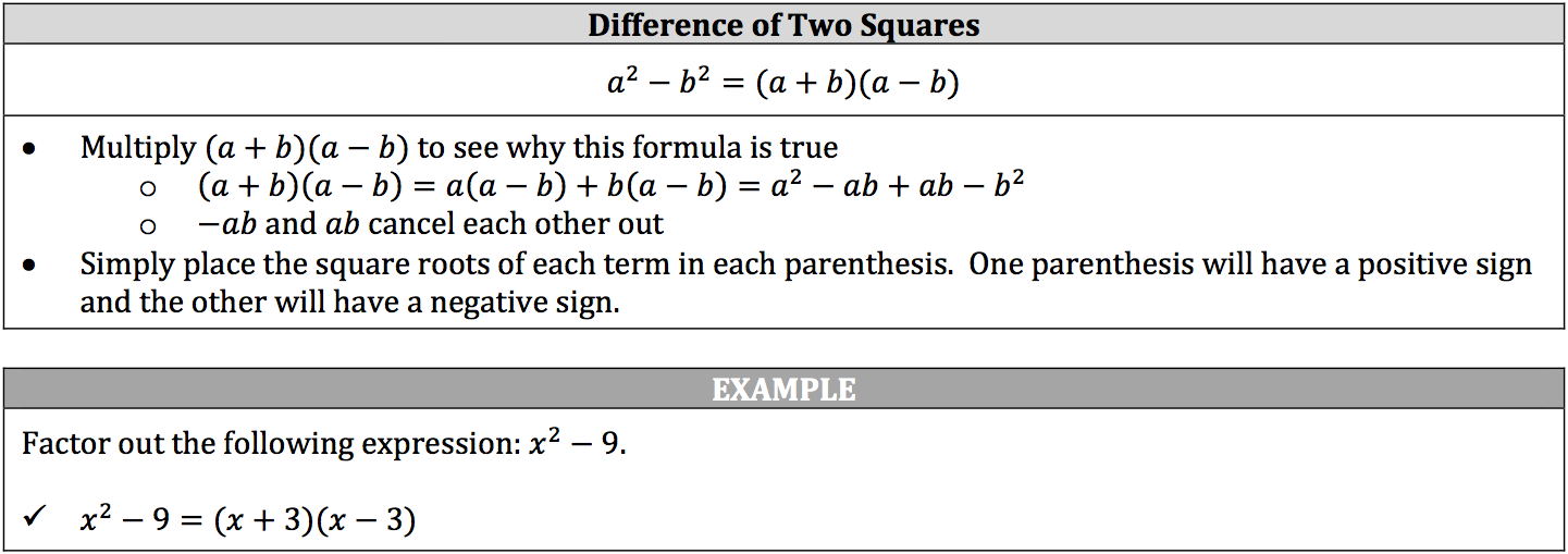 isee math review
