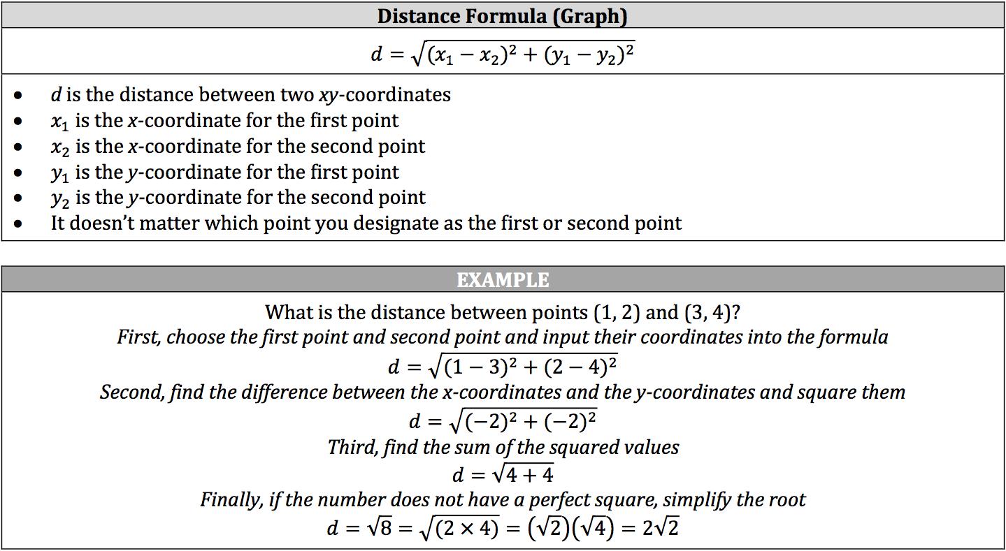 distance-formula