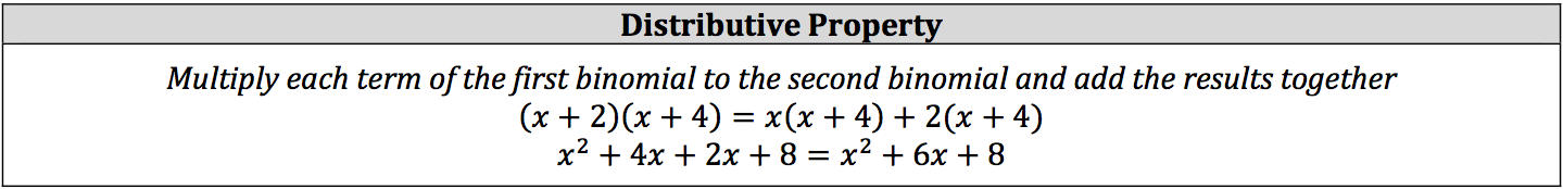 distributive-property