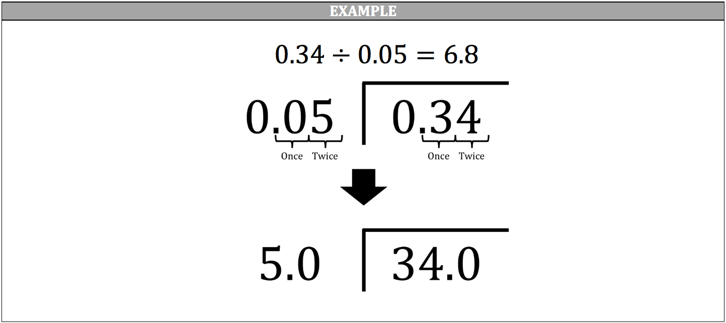 isee math review - fractions and decimals - piqosity - adaptive