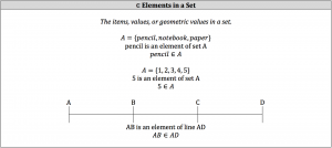 elements in a set