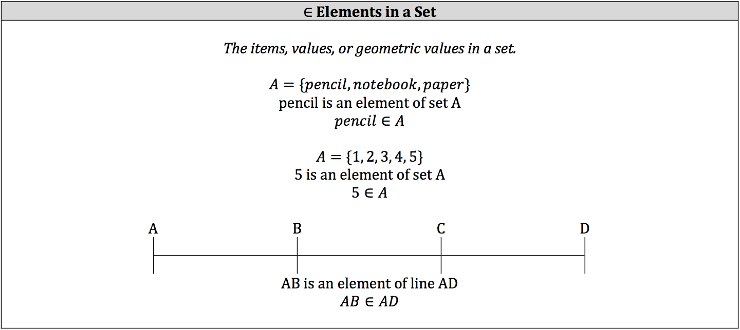 elements-in-a-set
