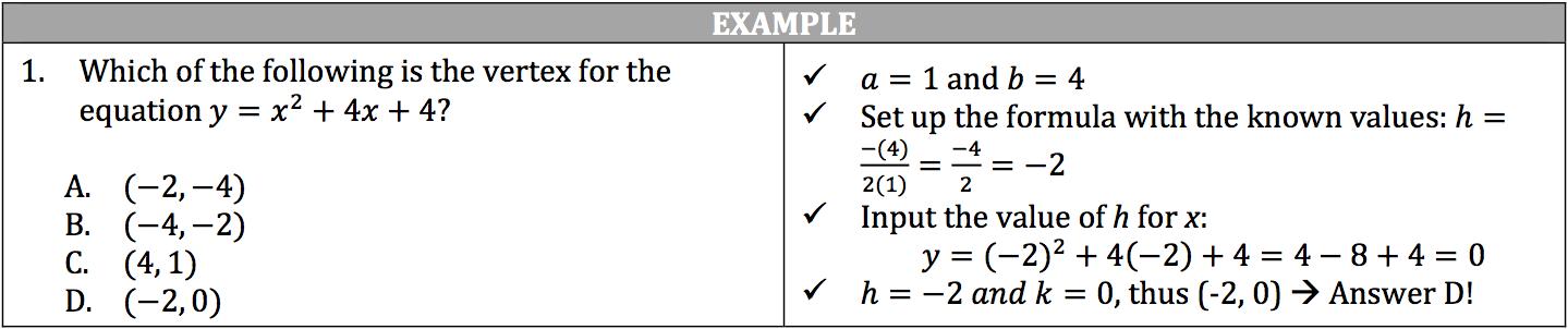 example-vertex