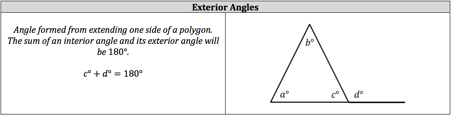 exterior-angles