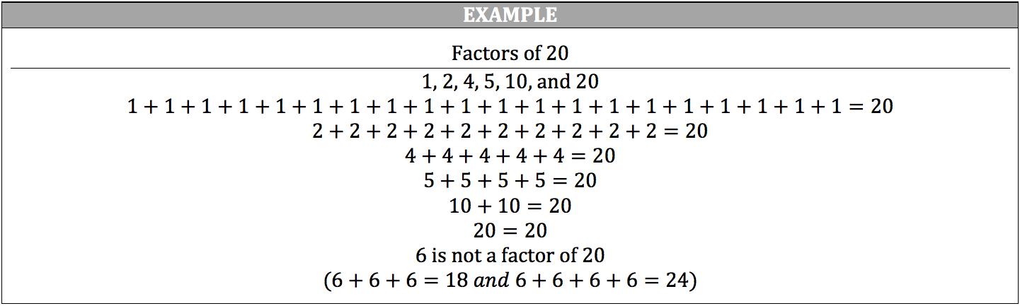 factors-of-20
