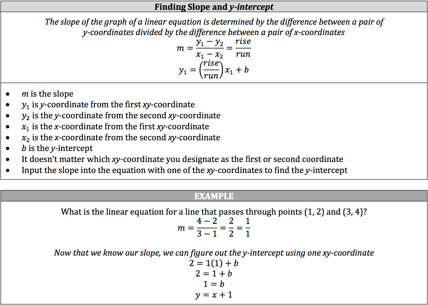 Isee math review linear equations and their graphs piqosity finding slope and y intercept falaconquin
