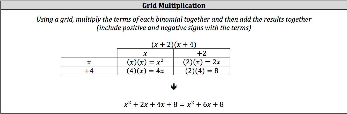 grid-multiplication