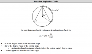 inscribed angles in a circle