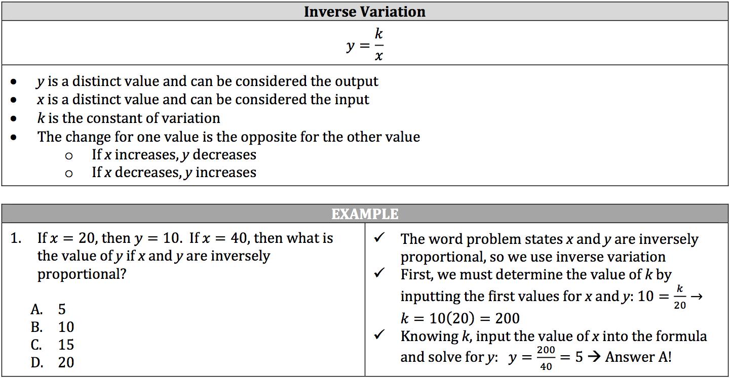 inverse-variation