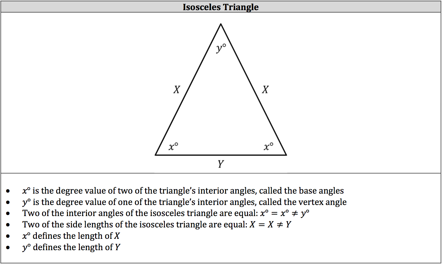 isoceles-triangle