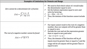 limitations for-domain and range