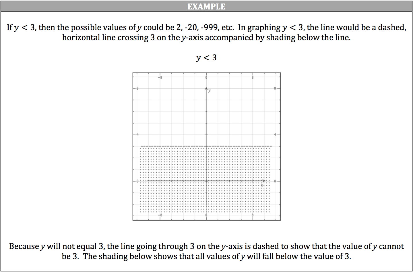 linear-inequality-example