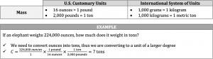 mass measurements