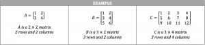 matrices example