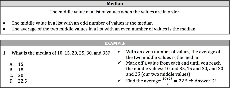 median-formula