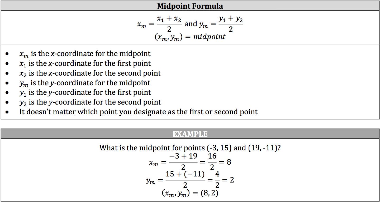 midpoint-formula