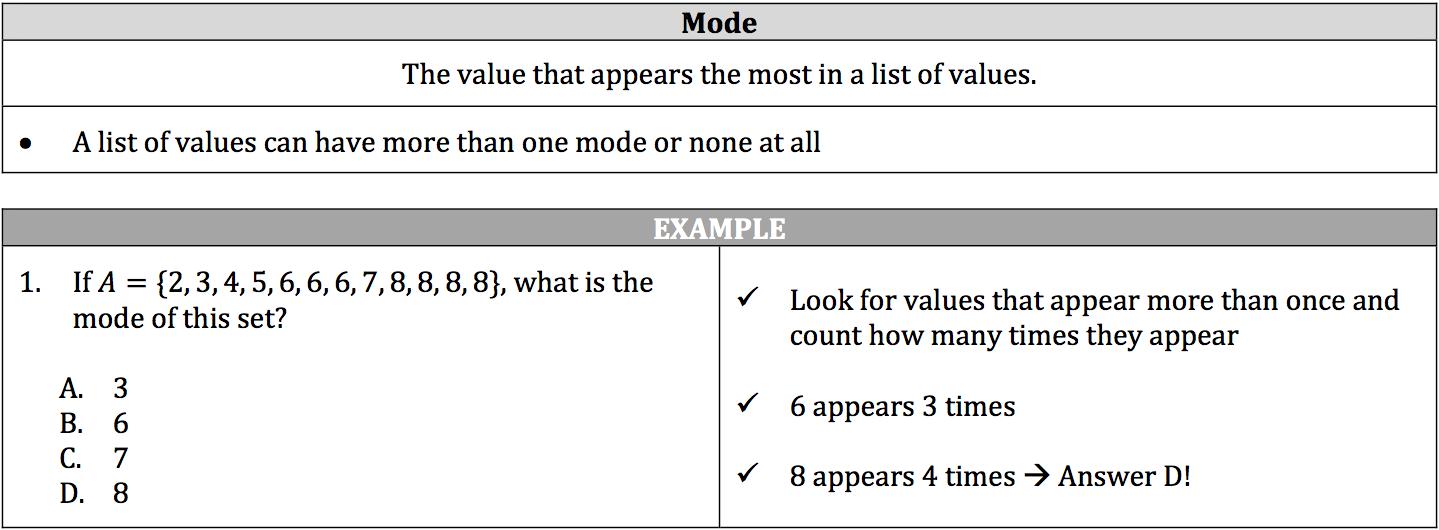 mode-formula