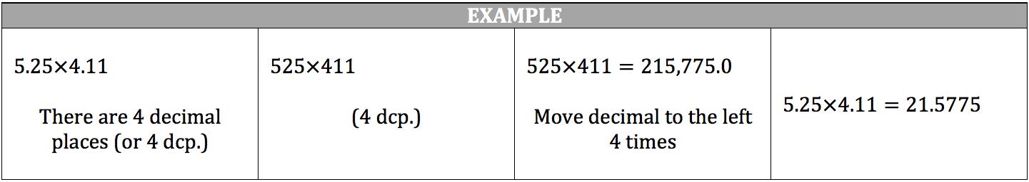 multiplying-decimals