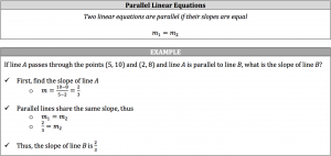 parallel linear equations