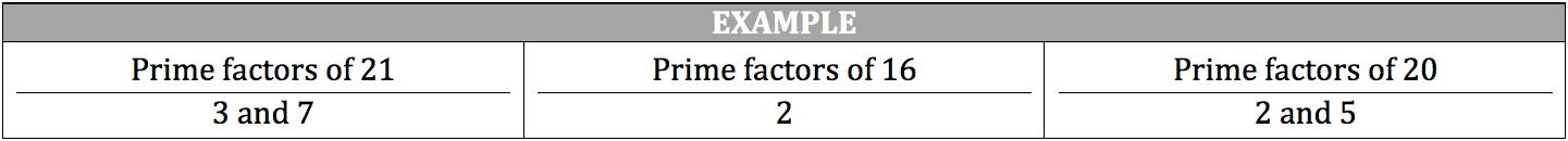 prime-factors