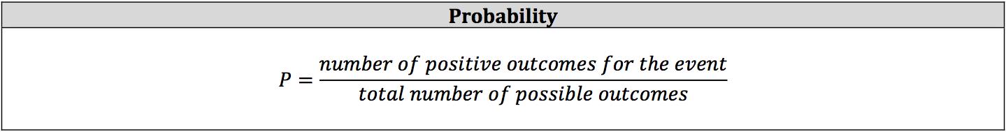 probability-definition