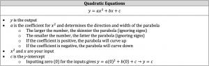 quadratic equations