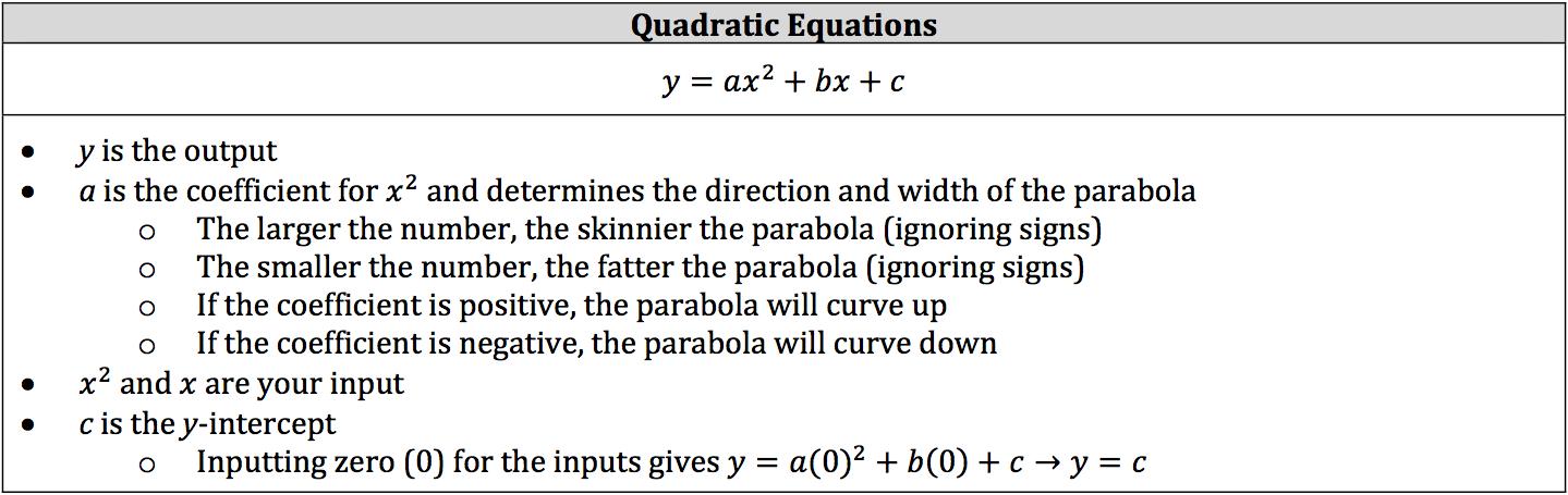 quadratic-equations