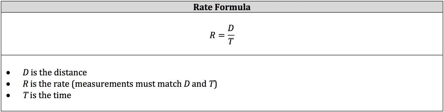 rate-formula