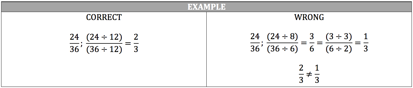 reducing-fractions